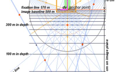 Edgerton to LevinsonPerspective & Diagonality2004